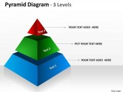 Business Framework Model 3 Staged Triangle Independent Process Sales Diagram