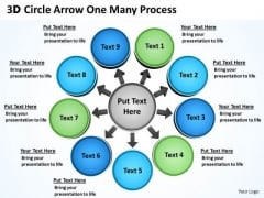 Business Framework Model 3d Circle Arrow One Many Process Sales Diagram