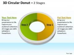 Business Framework Model 3d Circular Donut 2 Stages Strategic Management