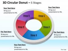 Business Framework Model 3d Circular Donut 5 Stages Circular Business Diagram