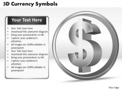 Business Framework Model 3d Currency Symbols Consulting Diagram