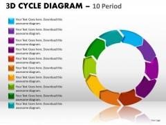 Business Framework Model 3d Cycle Diagram Business Diagram