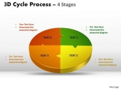 Business Framework Model 3d Cycle Process Flow Chart 4 Stages Strategy Diagram