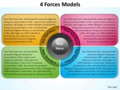 Business Framework Model 4 Forces Model Diagram For Business Marketing Diagram