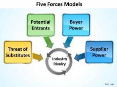 Business Framework Model 5 Forces Models 3 Marketing Diagram