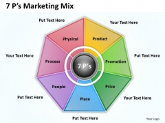 Business Framework Model 7p Marketing Mix Sales Diagram