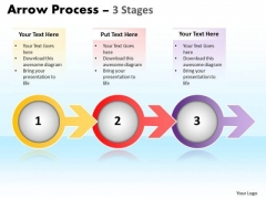 Business Framework Model Arrow Process 3 Stages Business Cycle Diagram