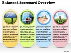 Business Framework Model Balanced Scorecard Overview Marketing Diagram