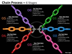 Business Framework Model Chain Process 6 Stages Marketing Diagram