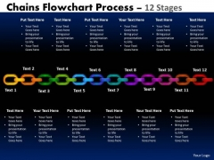 Business Framework Model Chains Flowchart Process Diagram 12 Stages Strategic Management