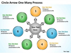 Business Framework Model Circle Arrow One Many Process Business Diagram