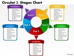 Business Framework Model Circular 5 Stages Chart Business Diagram