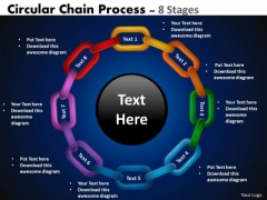 Business Framework Model Circular Chain Flowchart Process Diagram 8 Stages Consulting Diagram