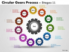 Business Framework Model Circular Gears Process Stages Strategic Management