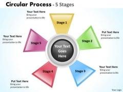 Business Framework Model Circular Process 5 Stages Sales Diagram