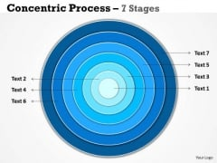 Business Framework Model Concentric Process 7 Stages Strategy Diagram