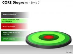 Business Framework Model Core Diagram For Sales Business Diagram
