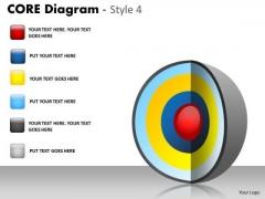 Business Framework Model Core Diagram Mba Models And Frameworks