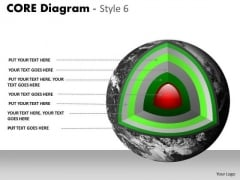 Business Framework Model Core Diagram Strategic Management