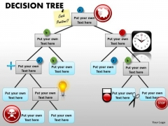 Business Framework Model Decision Tree Ppt Print Business Finance Strategy Development