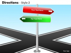 Business Framework Model Directions Style 2 Mba Models And Frameworks