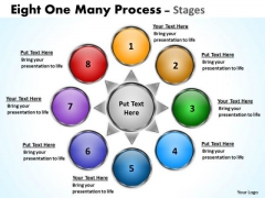 Business Framework Model Eight One Many Process Stages Consulting Diagram