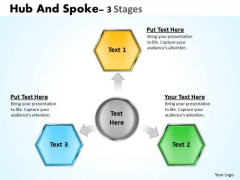 Business Framework Model Hub And Spoke 3 Stages Business Cycle Diagram