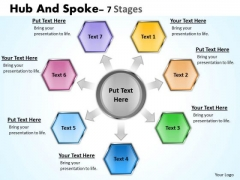 Business Framework Model Hub And Spoke 7 Stages Sales Diagram