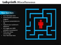 Business Framework Model Labyrinth Misc Marketing Diagram