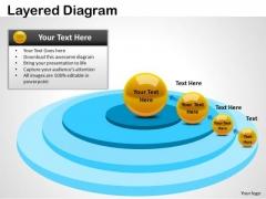 Business Framework Model Layered Diagram Strategic Management