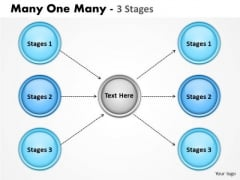Business Framework Model Many One Many 3 Stages Business Diagram