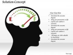 Business Framework Model Mind Dashboard Solution Concept Business Diagram