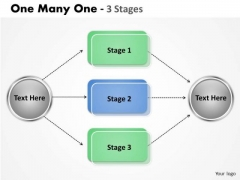 Business Framework Model One Many One 3 Stages Marketing Diagram