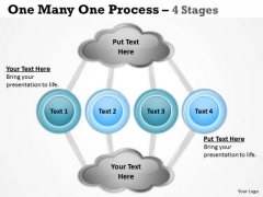 Business Framework Model One Many One Process 4 Stages Mba Models And Frameworks