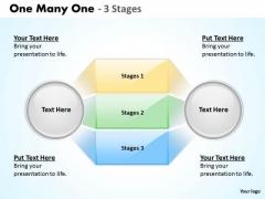 Business Framework Model One Many One Stages Strategic Management