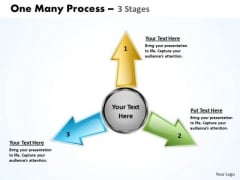 Business Framework Model One Many Process 3 Step Strategic Management