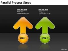 Business Framework Model Parallel Process Steps Mba Models And Frameworks