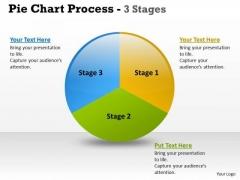 Business Framework Model Pie Chart Process 3 Stages Marketing Diagram