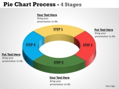 Business Framework Model Pie Chart Process 4 Stages Strategic Management