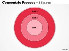 Business Framework Model Red Concentric Process 3 Stages Sales Diagram