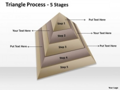 Business Framework Model Top View Of 5 Staged Triangle Sales Diagram