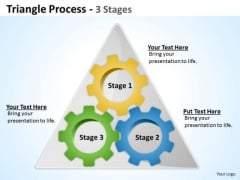 Business Framework Model Triangle Process 3 Stages Business Diagram