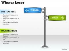 Business Framework Model Winner Strategic Management