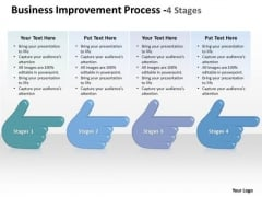 Business Improvement Process 4 Stages Mba Models And Frameworks