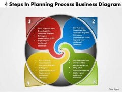 Consulting Diagram 4 Staged Planning Process Diagram Sales Diagram