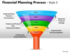 Consulting Diagram 5 Staged Financial Planning Funnel Diagram Strategy Diagram