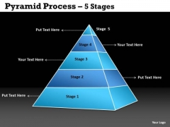 Consulting Diagram 5 Stages For Business Triangle Business Cycle Diagram