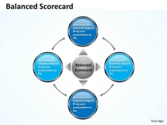 Consulting Diagram Balanced Scorecard For Success Business Framework Model