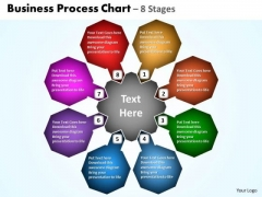 Consulting Diagram Business Process Chart 8 Stages Strategic Management