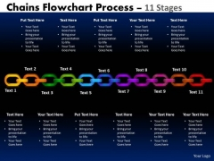 Consulting Diagram Chains Flowchart Process Diagram 11 Stages Strategy Diagram